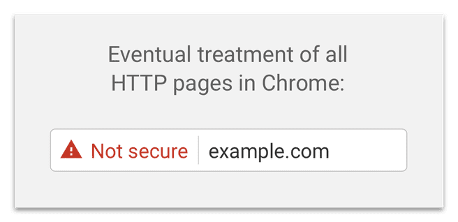 Chrome veiligheid https