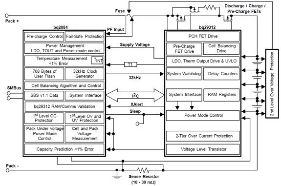Diagram BQ29312
