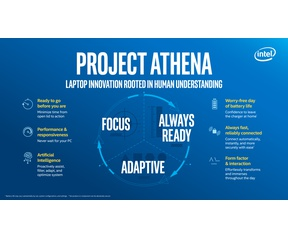 Intel Project Athena