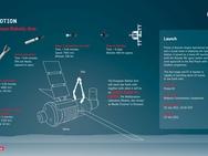 European Robotic Arm