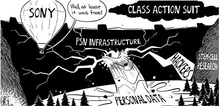 """""""Editorializin'"""" door Penny Arcade over hack PSN"""
