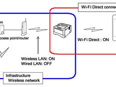 wifi direct en wifi