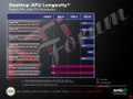 AMD apu-roadmap