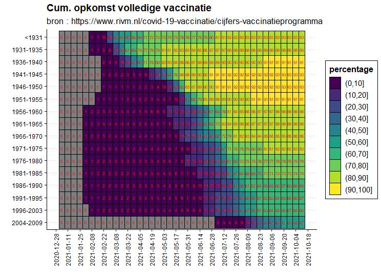 https://tweakers.net/i/OQM9TyS9OMAVU8JNhwMlm7210xs=/full-fit-in/4000x4000/filters:no_upscale():fill(white):strip_exif()/f/image/B3WurwUqyP6ZVxHiKAtw2QGi.png?f=user_large