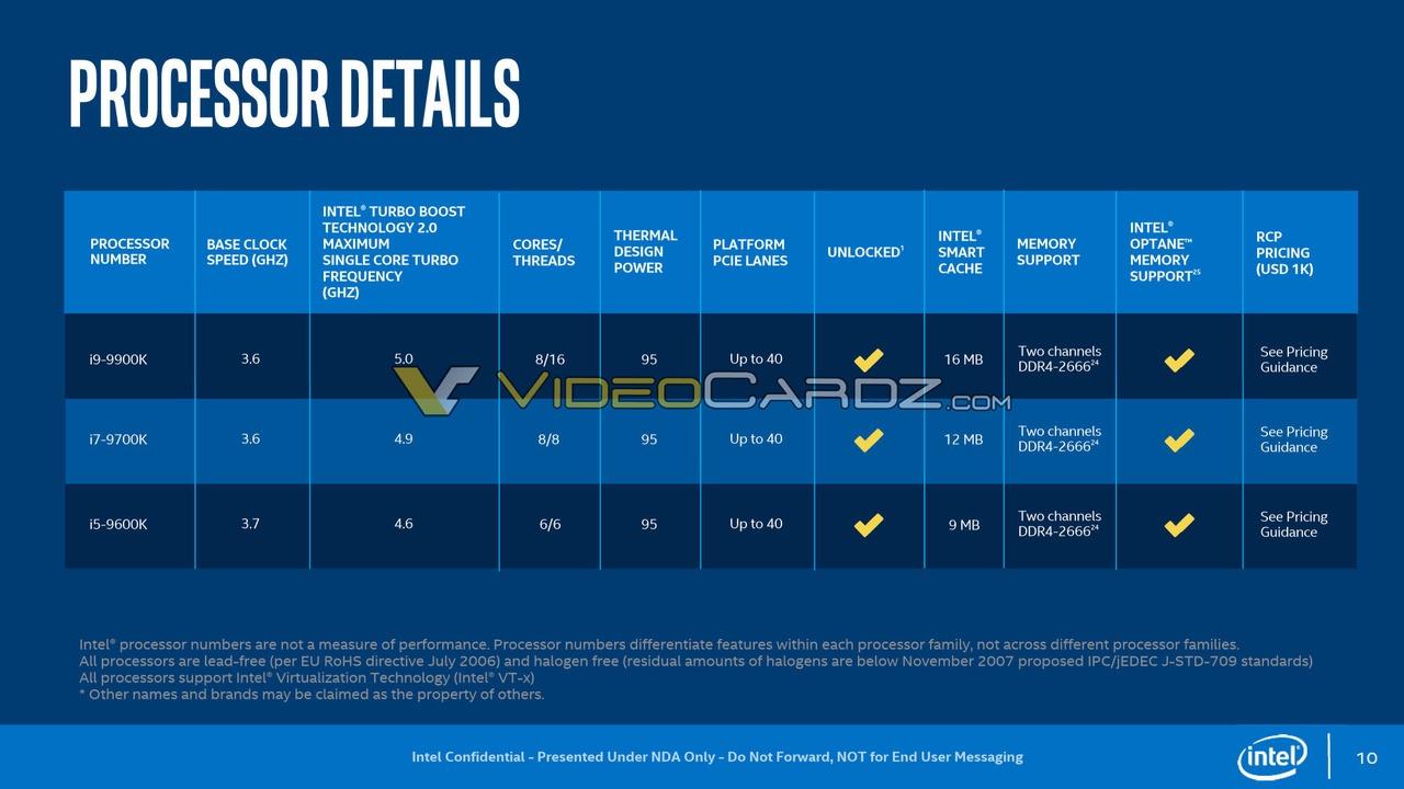 Intel-slides bevestigen gesoldeerde ihs voor Core i9-9900K