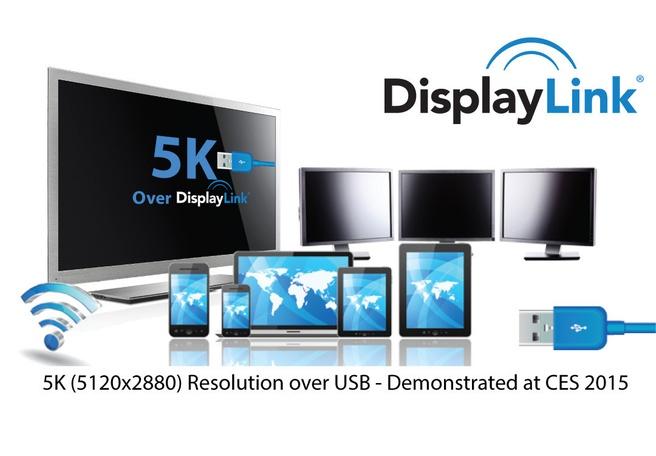 DisplayLink 5k-demonstratie
