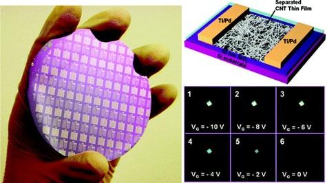 Wafer met cnt-transistors