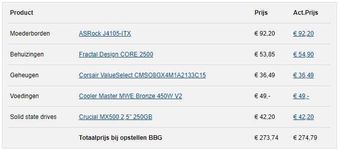 https://tweakers.net/i/OxmbAMNUYJoXHhAo_5XwWUiuiZg=/full-fit-in/4000x4000/filters:no_upscale():fill(white):strip_exif()/f/image/HUyAw9pcBkqVQsuJBRw62Ww8.png?f=user_large