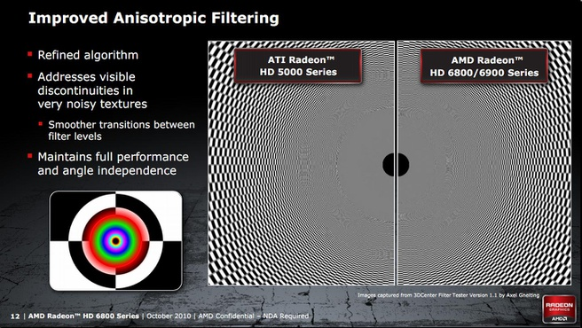 Aniosotropic Filtering HD 6000-serie
