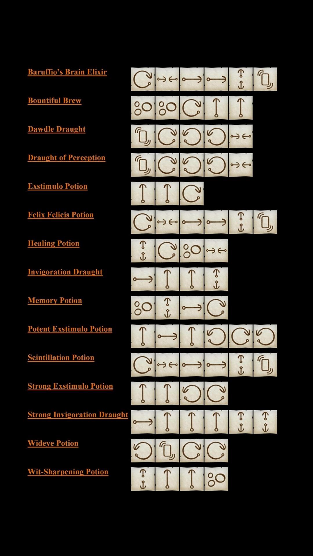Symbols for15% brew reduction