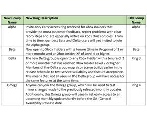 Xbox One Insider-programma
