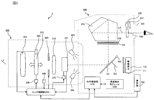 Nikon patentaanvraag irisscan zoeker lens antidiefstal