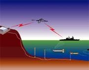 US Navy onderwater sensors