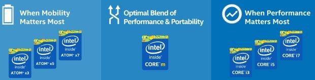 Intel Atom naamgeving 2015