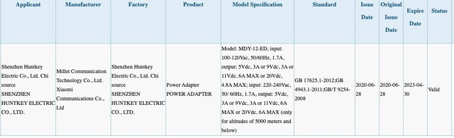 Xiaomi 120W-lader