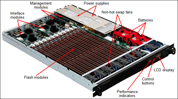 IBM FlashSystem x20