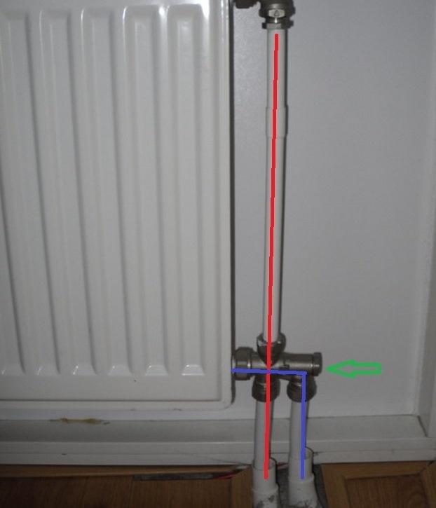 Aansluiting Radiator Boven Of Onder.Gas Besparen Door Middel Van Cv Tuning Duurzame Energie