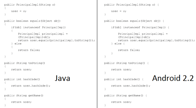 Code Android vs Java