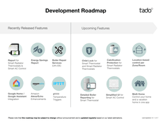 Tado Roadmap november 2017