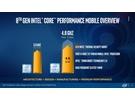 Intel Coffee Lake-H slides