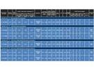 Ivy Bridge mobiele processors
