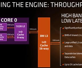 AMD Zen caches
