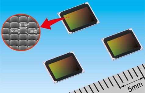 Panasonic SmartFSI 1,12micrometer pixelgrootte