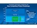 Intel Atom Notebook Investor 2011