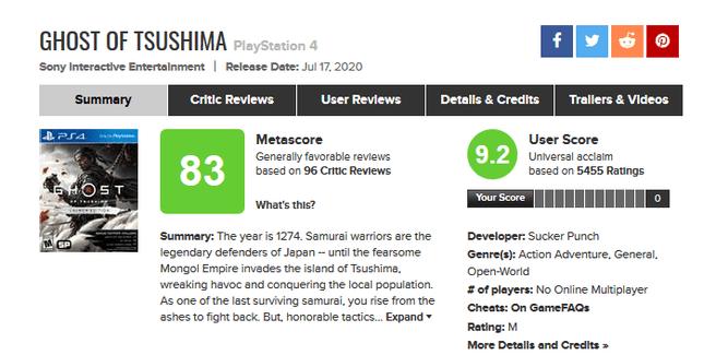 Ghost of Tsushima op Metacritic