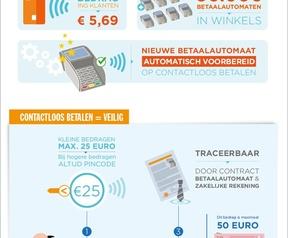 ING Contactloos betalen 01-2015 infographic