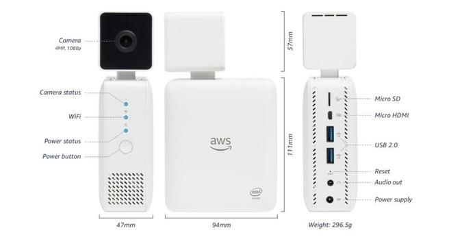 Amazon AWS DeepLens