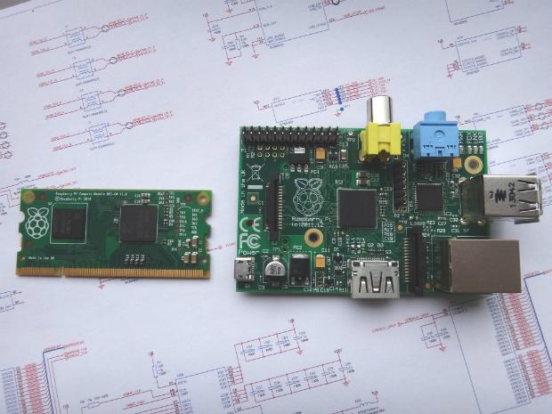 Compute Model