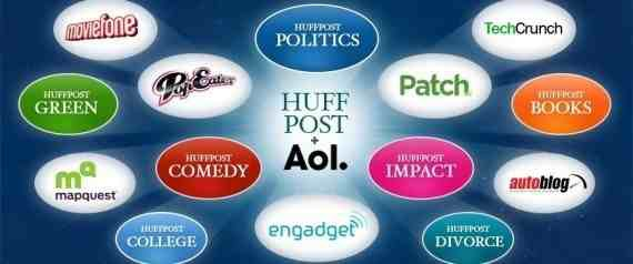 AOL Huffington