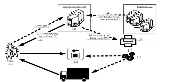 Vrachtwagen met 3d-printer