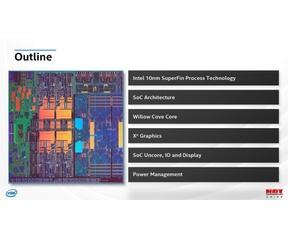 Intel Hot Chips 2020 Tiger Lake