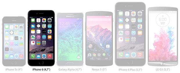 iPhone 6 vergelijking