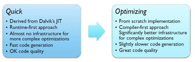 Optimizing-compiler