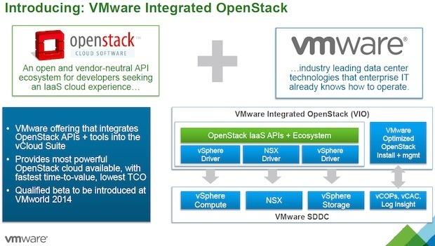 VMware OpenStack slide