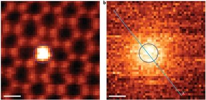 Plasmonische nano-antenne