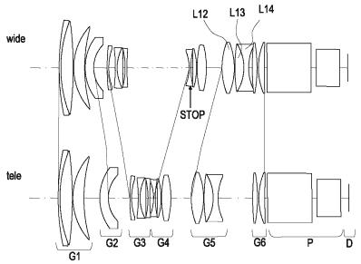 Canon 55-110mm f2 patentaanvraag