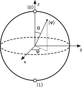 Kwantumcomputers komen eraan modellering en berekenbaarheid achtergrond tweakers - Kleine lay outs het oppervlak ...