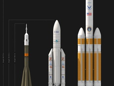 Soyuz FG vergeleken
