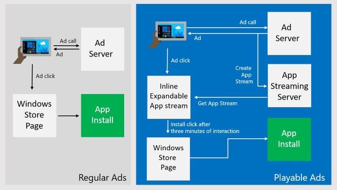 playable ads windows 10