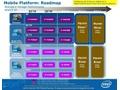 Intel Mobile roadmap 2010