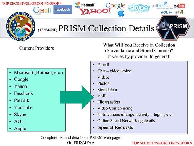Nieuwe prism-slide