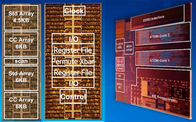 Intel r&d-projecten op ISSCC2012