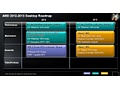 AMD roadmap 2012-2013 desktop