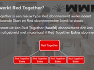 Vodafone Red Together, bron: WatDoenWijMet