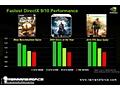 GeForce GXT 480M