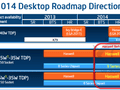 Intel 2014 Desktop roadmap